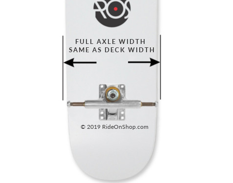 How we select the most appropriate truck size for our skateboard